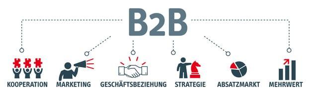 Blechbearbeitung für B2B-Kunden aus allen Bereichen