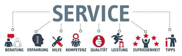 Blechbearbeitung mit Servicequalität für optimale Kundenzufriedenheit